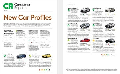 New Car Profiles